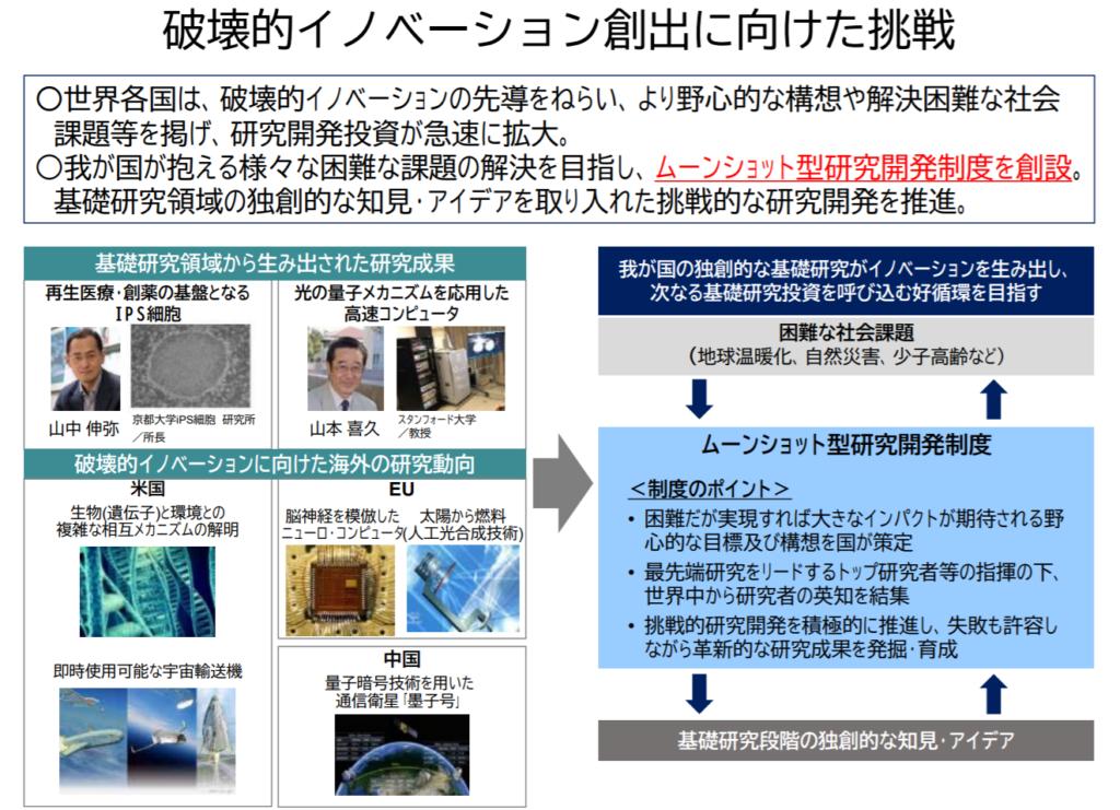 ムーン ショット 計画 内閣 ムーンショット型研究開発制度 - Wikipedia